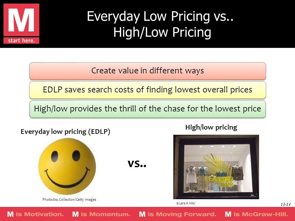 Everyday Low Pricing vs.. High/Low Pricing