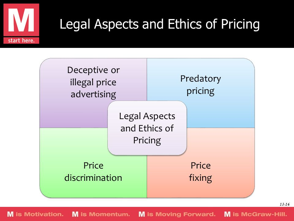 Legal Aspects and Ethics of Pricing