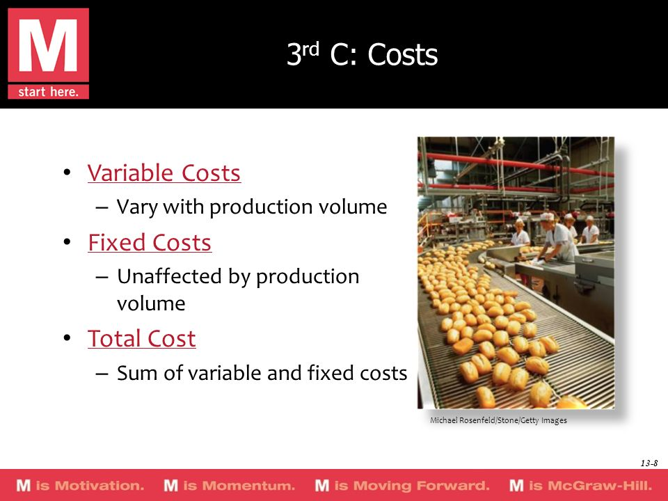 3rd C: Costs Variable Costs Fixed Costs Total Cost