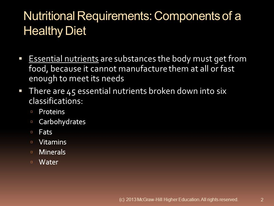Nutritional Requirements: Components of a Healthy Diet