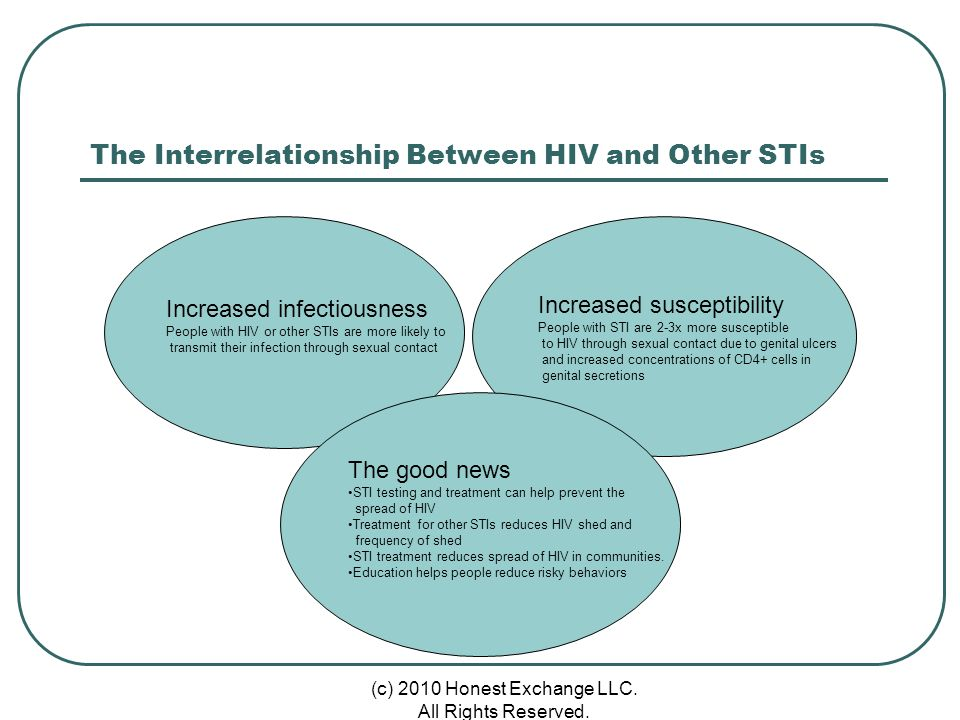 The Interrelationship Between HIV and Other STIs
