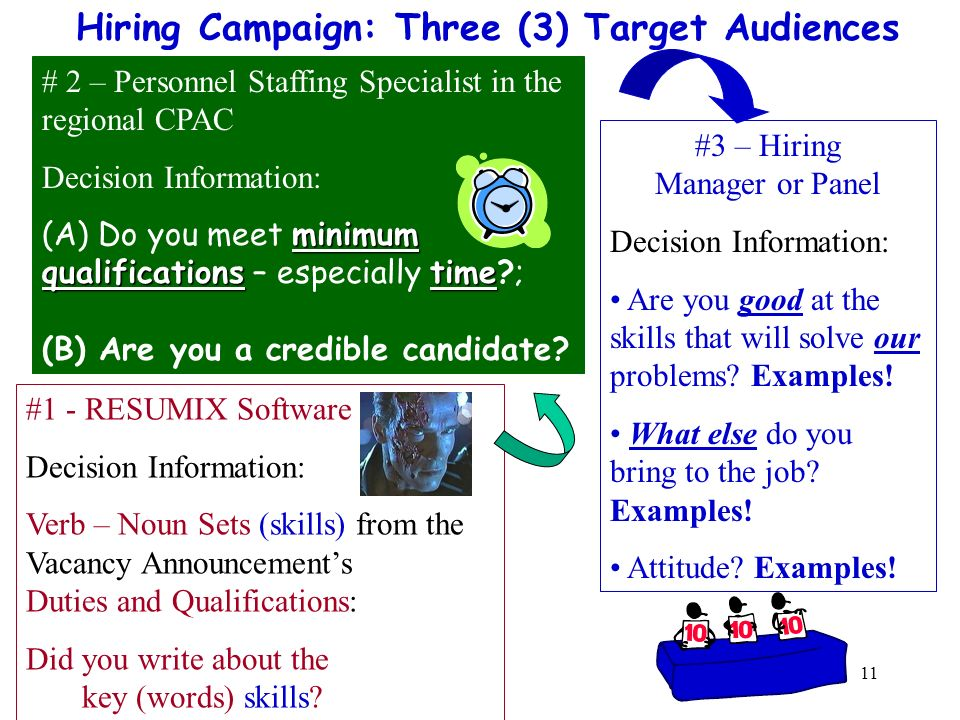 Hiring Campaign: Three (3) Target Audiences