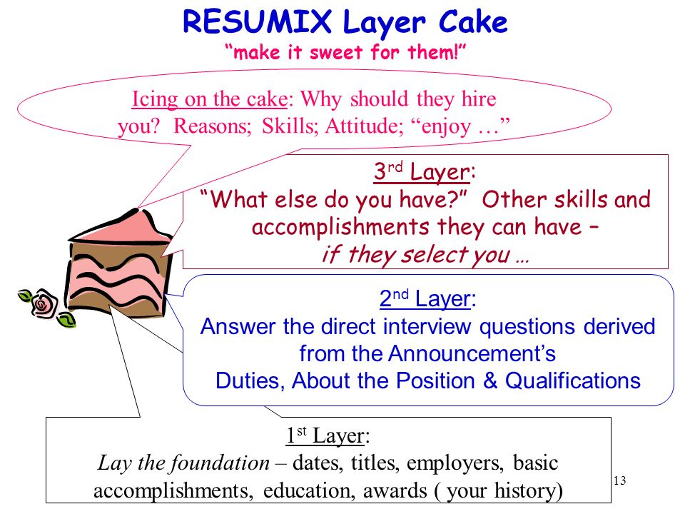 RESUMIX Layer Cake make it sweet for them!