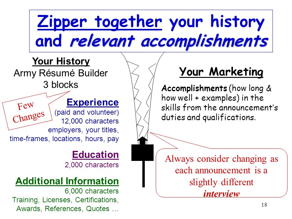 Zipper together your history and relevant accomplishments