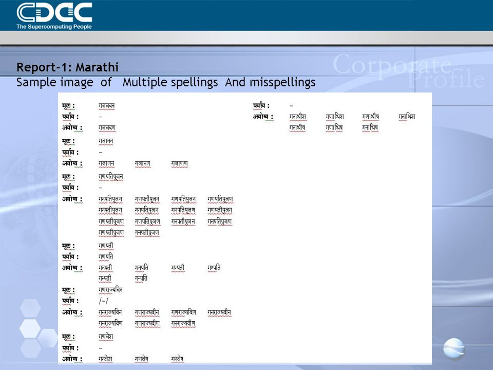 Report-1: Marathi Sample image of Multiple spellings And misspellings