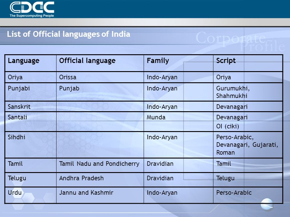 List of Official languages of India