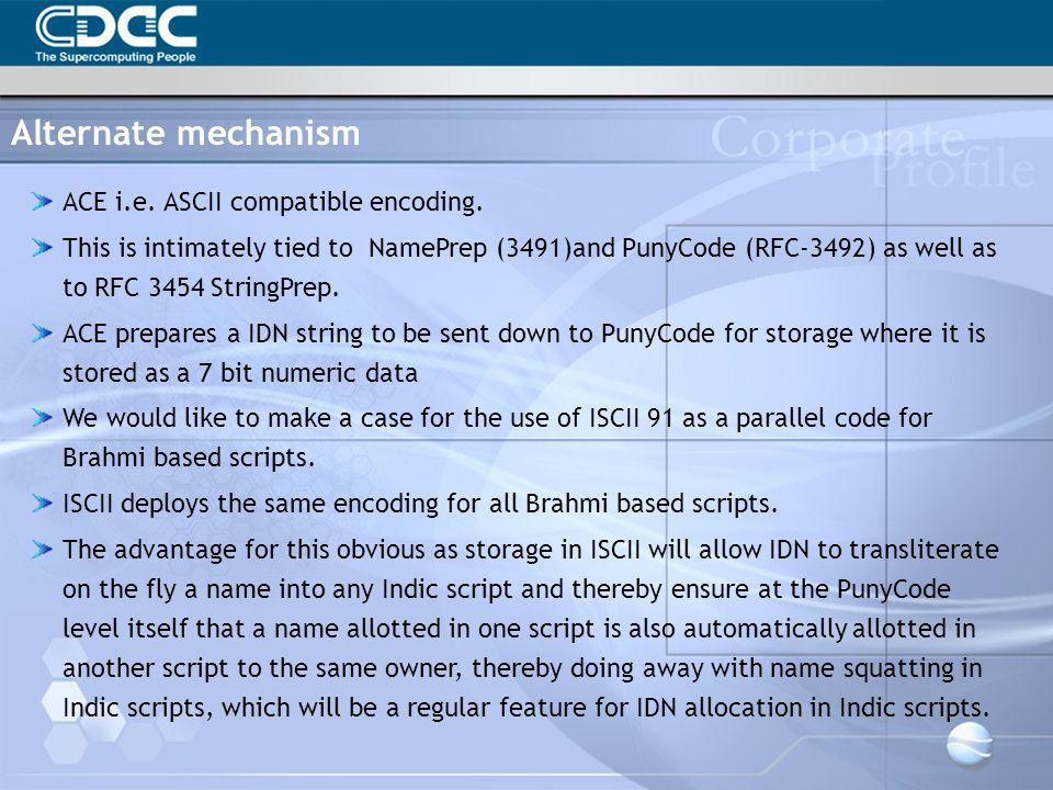 Alternate mechanism ACE i.e. ASCII compatible encoding.