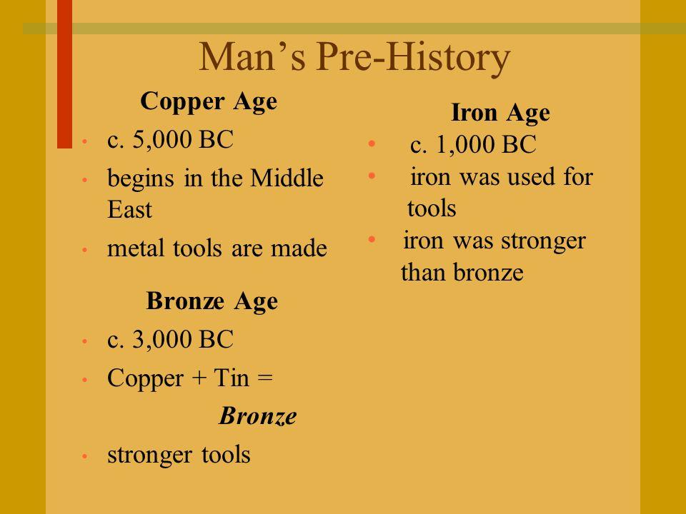 Man's Pre-History Copper Age Iron Age c. 5,000 BC c. 1,000 BC
