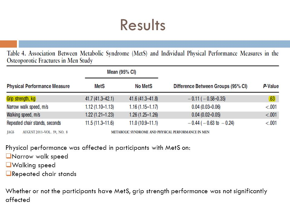Results Physical performance was affected in participants with MetS on: Narrow walk speed. Walking speed.
