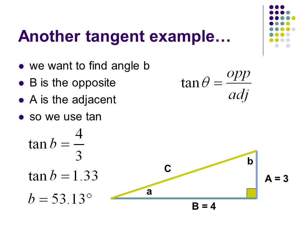 Another tangent example…