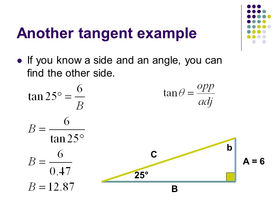 Another tangent example