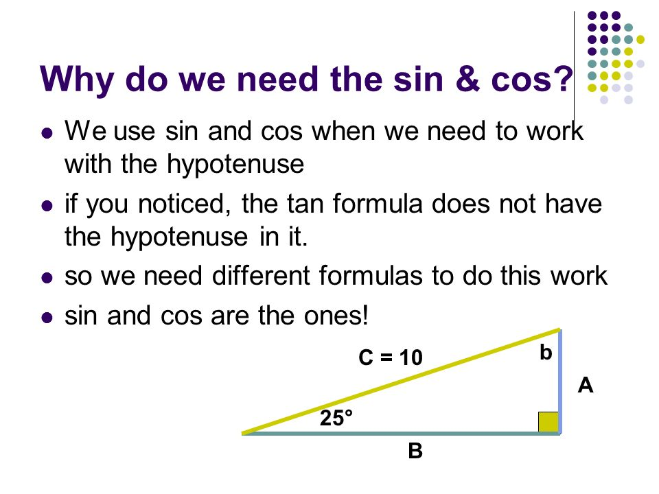 Why do we need the sin & cos
