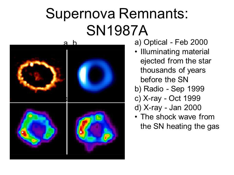 Supernova Remnants: SN1987A