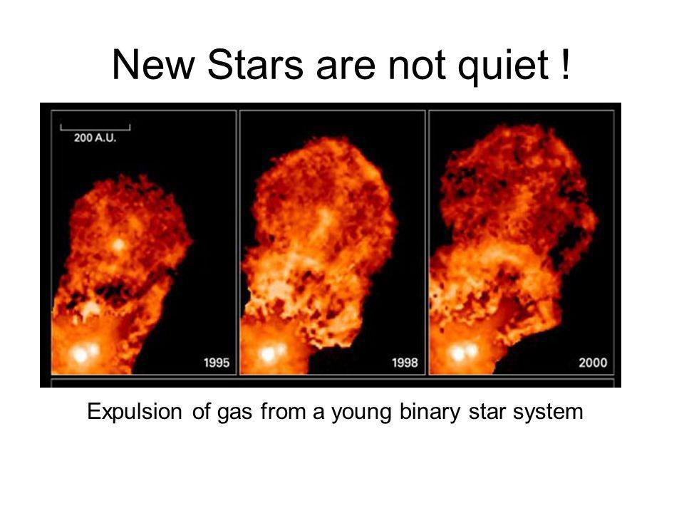New Stars are not quiet !