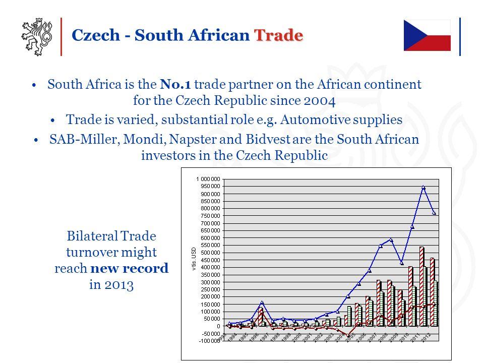 Czech - South African Trade