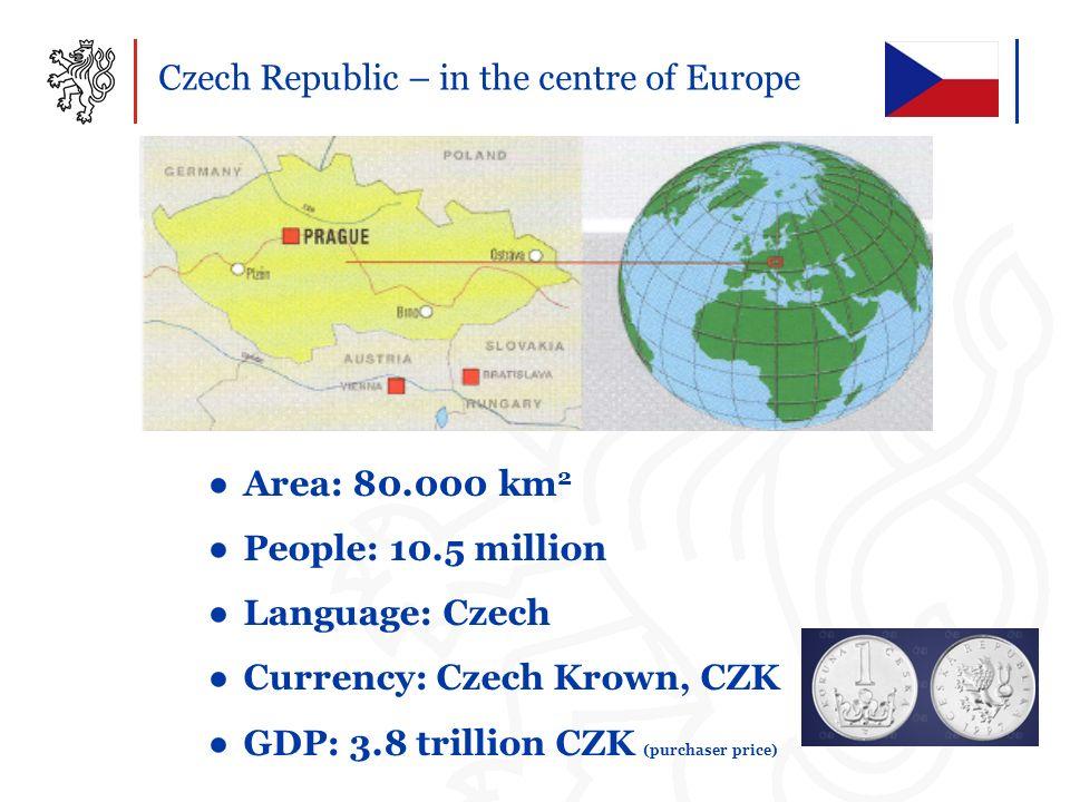 Czech Republic – in the centre of Europe