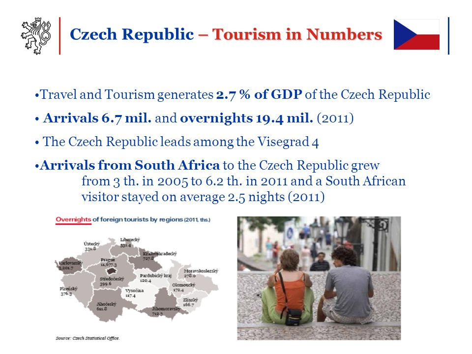 Czech Republic – Tourism in Numbers