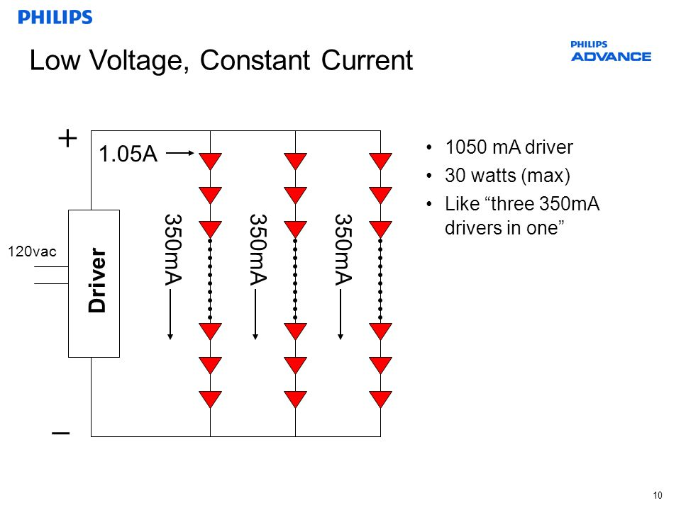 + _ Low Voltage, Constant Current 350mA 350mA 350mA 1.05A Driver