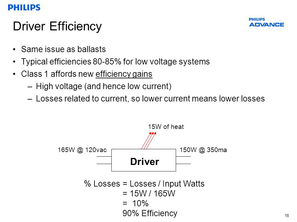 Driver Efficiency Driver Same issue as ballasts