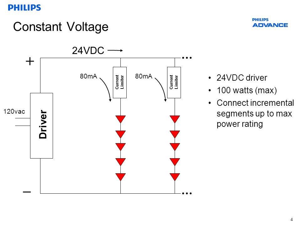 + _ Constant Voltage 24VDC Driver 24VDC driver 100 watts (max)