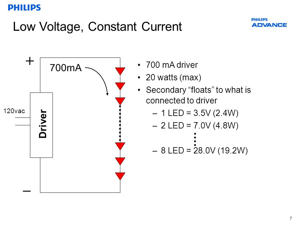 + _ Low Voltage, Constant Current 700mA Driver 700 mA driver