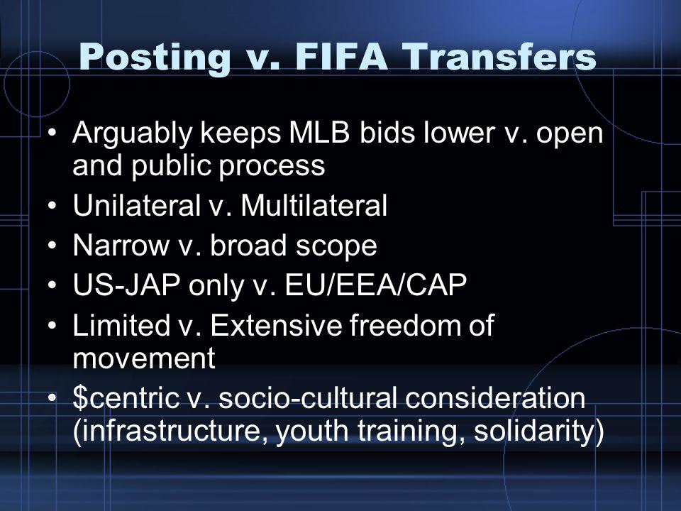 Posting v. FIFA Transfers