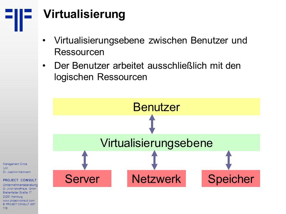 Virtualisierungsebene