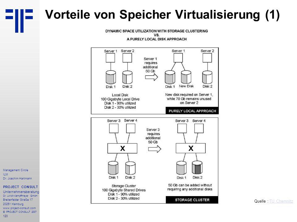 Vorteile von Speicher Virtualisierung (1)