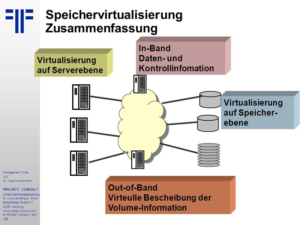 Speichervirtualisierung Zusammenfassung