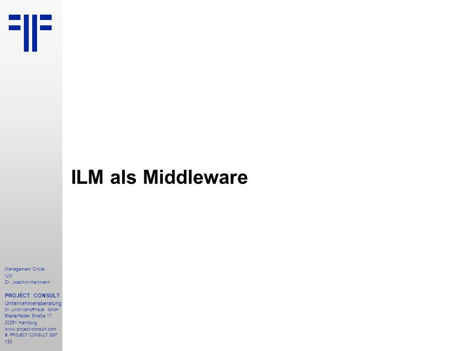 ILM als Middleware PROJECT CONSULT Unternehmensberatung