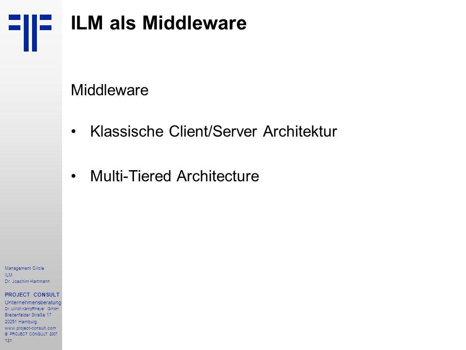 ILM als Middleware Middleware Klassische Client/Server Architektur
