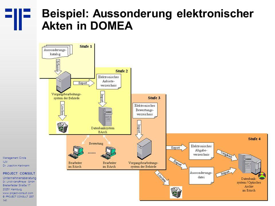 Beispiel: Aussonderung elektronischer Akten in DOMEA