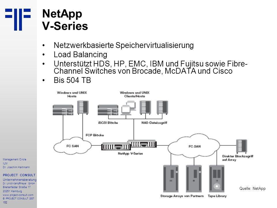 NetApp V-Series Netzwerkbasierte Speichervirtualisierung