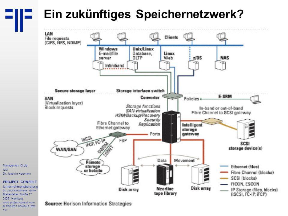 Ein zukünftiges Speichernetzwerk