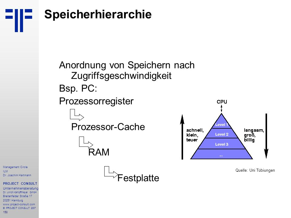 Speicherhierarchie Anordnung von Speichern nach Zugriffsgeschwindigkeit. Bsp. PC: Prozessorregister.