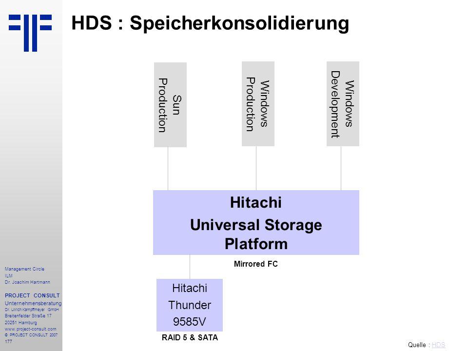 HDS : Speicherkonsolidierung