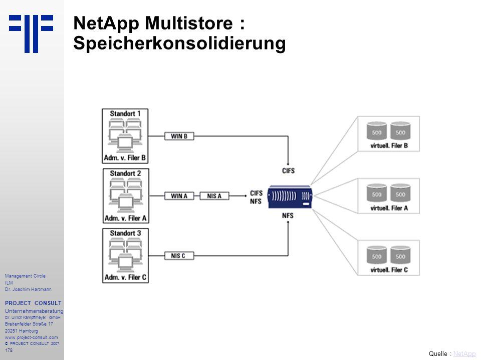 NetApp Multistore : Speicherkonsolidierung