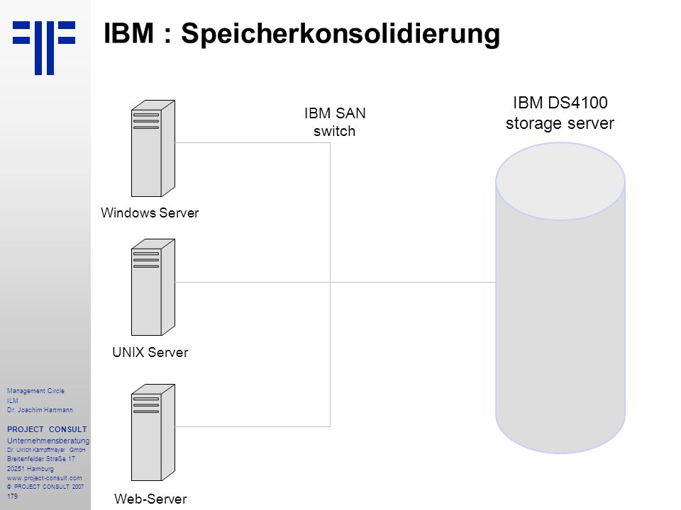 IBM : Speicherkonsolidierung
