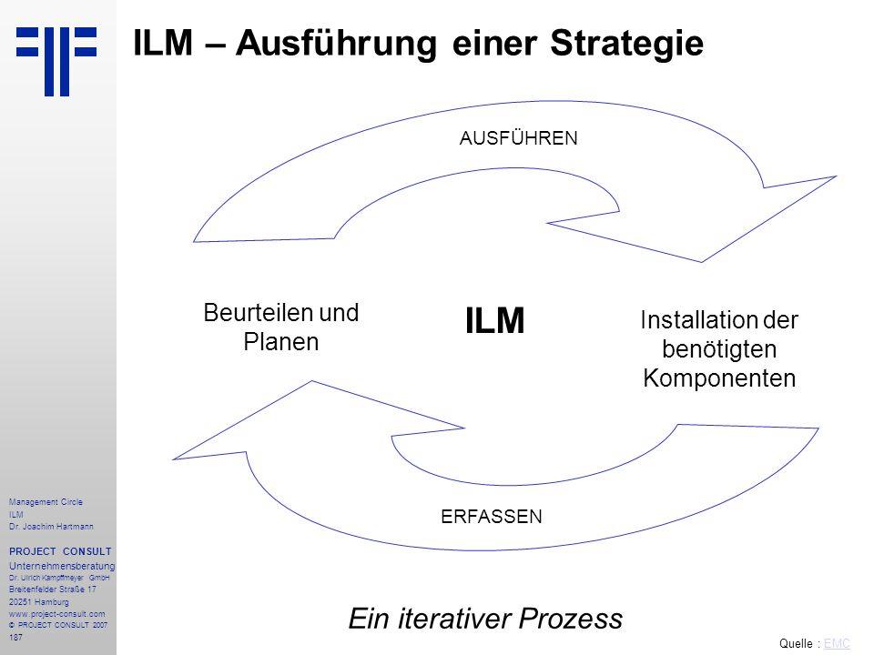 ILM – Ausführung einer Strategie