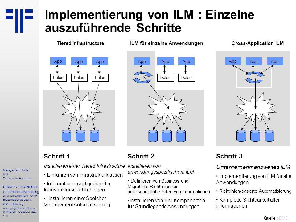 Implementierung von ILM : Einzelne auszuführende Schritte