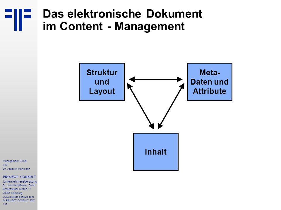 Das elektronische Dokument im Content - Management