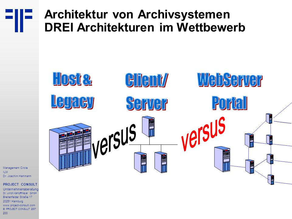 Architektur von Archivsystemen DREI Architekturen im Wettbewerb