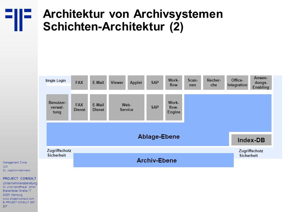 Architektur von Archivsystemen Schichten-Architektur (2)
