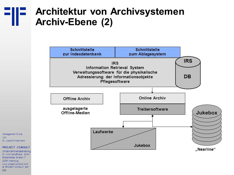 Architektur von Archivsystemen Archiv-Ebene (2)