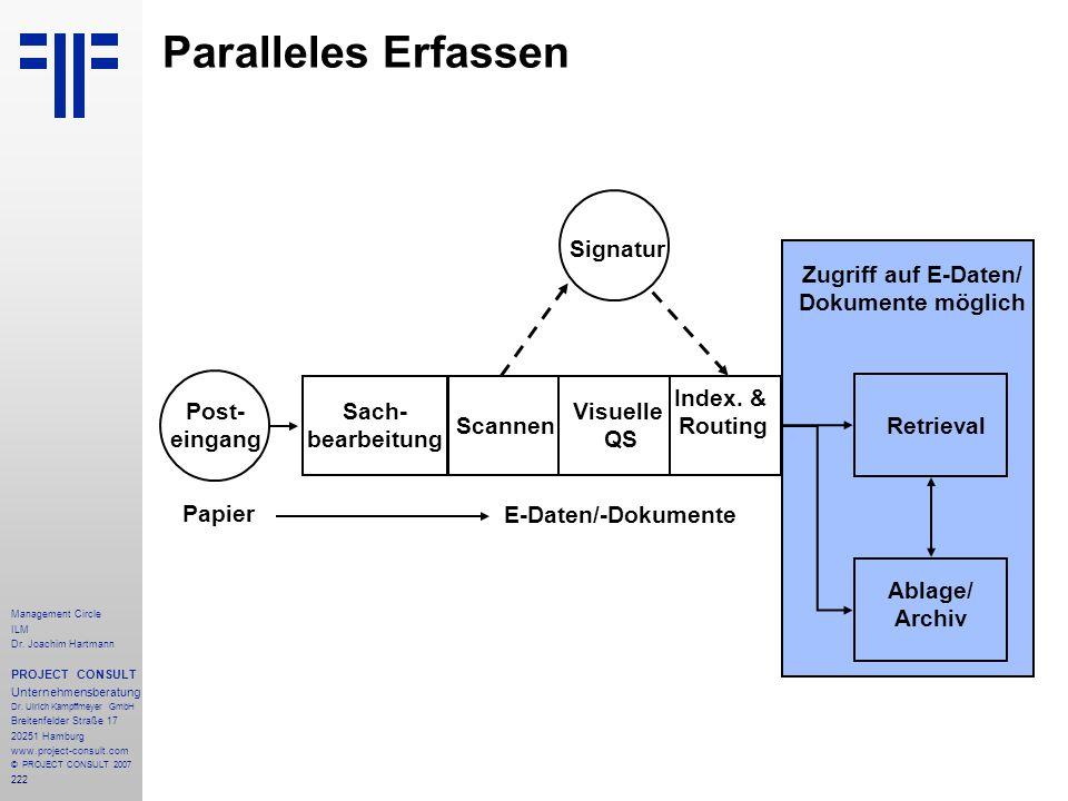 Zugriff auf E-Daten/ Dokumente möglich