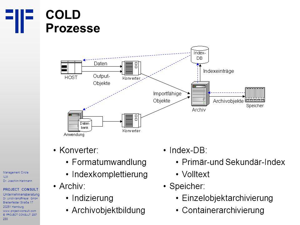 COLD Prozesse Konverter: Formatumwandlung Indexkomplettierung Archiv: