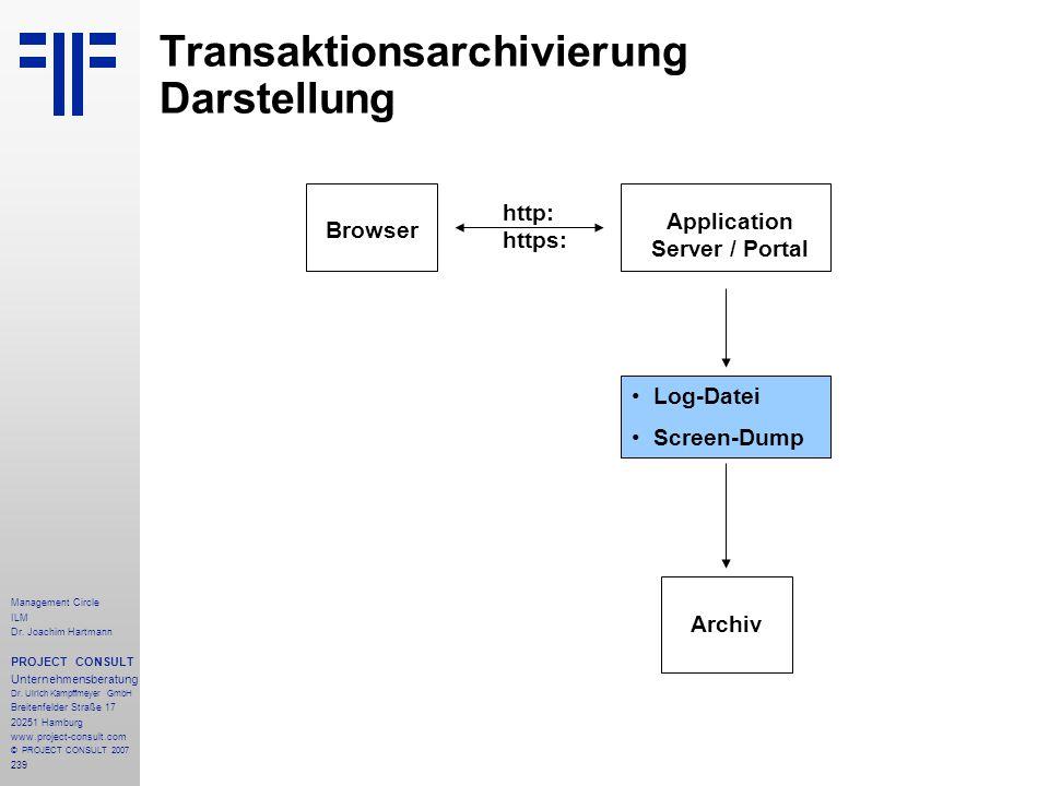 Transaktionsarchivierung Darstellung