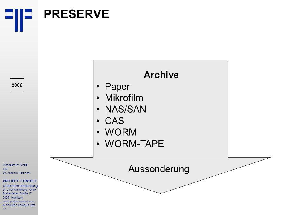 PRESERVE Archive Paper Mikrofilm NAS/SAN CAS WORM WORM-TAPE