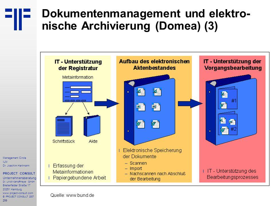 Dokumentenmanagement und elektro-nische Archivierung (Domea) (3)