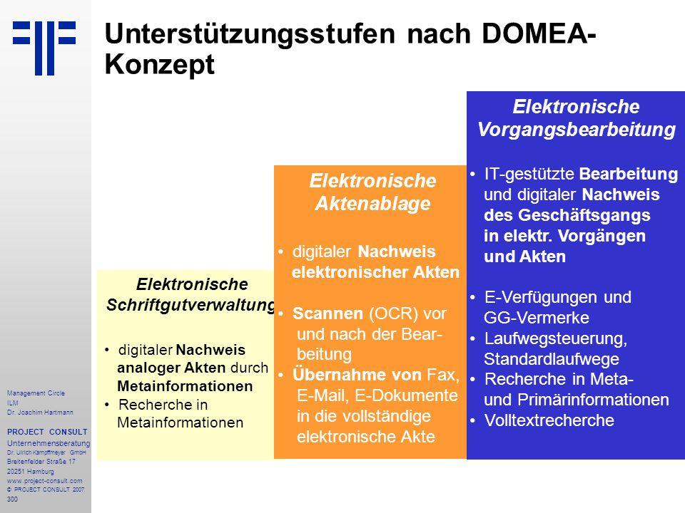 Unterstützungsstufen nach DOMEA-Konzept